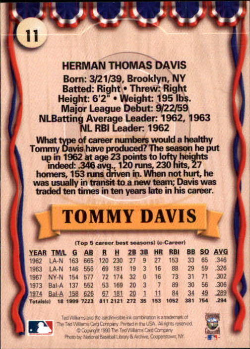 1993 Ted Williams #11 Tommy Davis back image