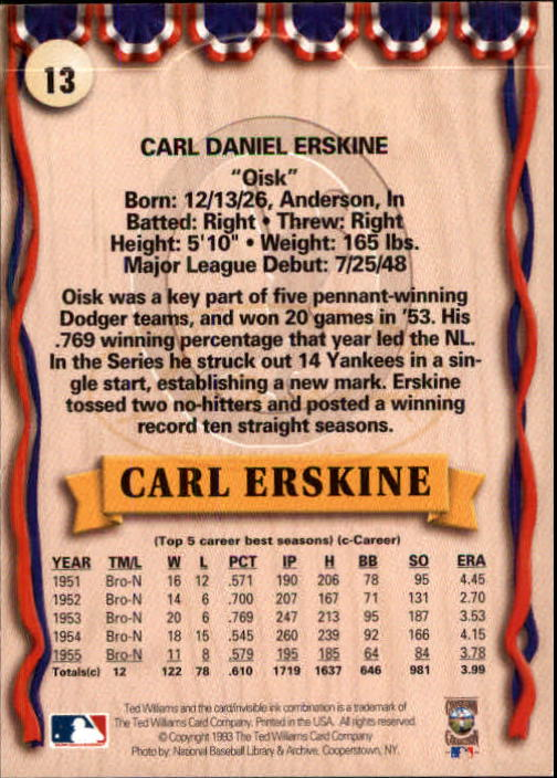1993 Ted Williams #13 Carl Erskine back image