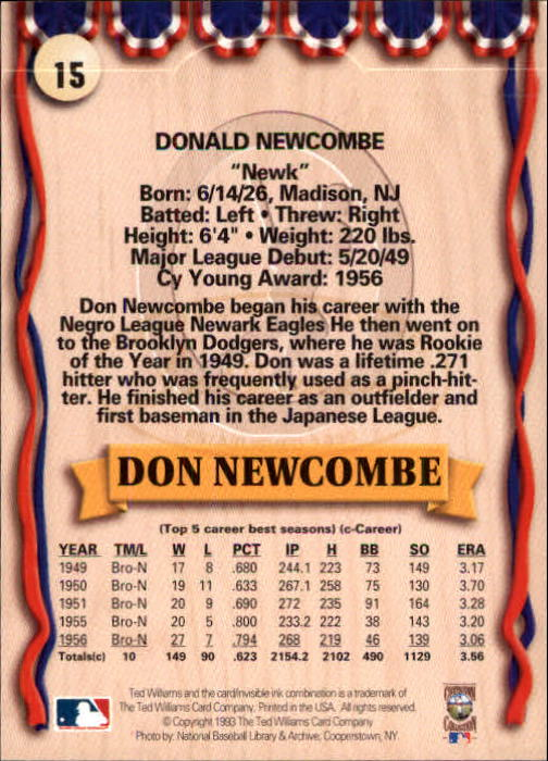 1993 Ted Williams #15 Don Newcombe back image