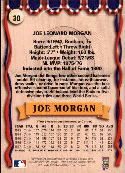 1993 Ted Williams #30 Joe Morgan back image