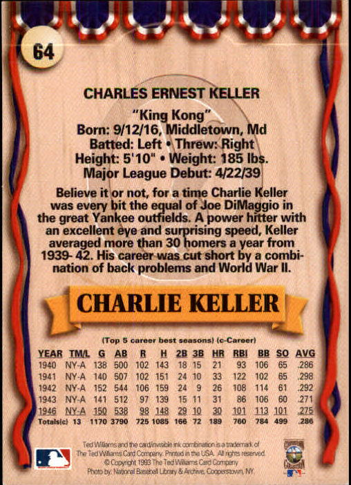 1993 Ted Williams #64 Charlie Keller back image