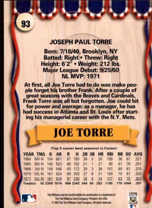 1993 Ted Williams #93 Joe Torre back image