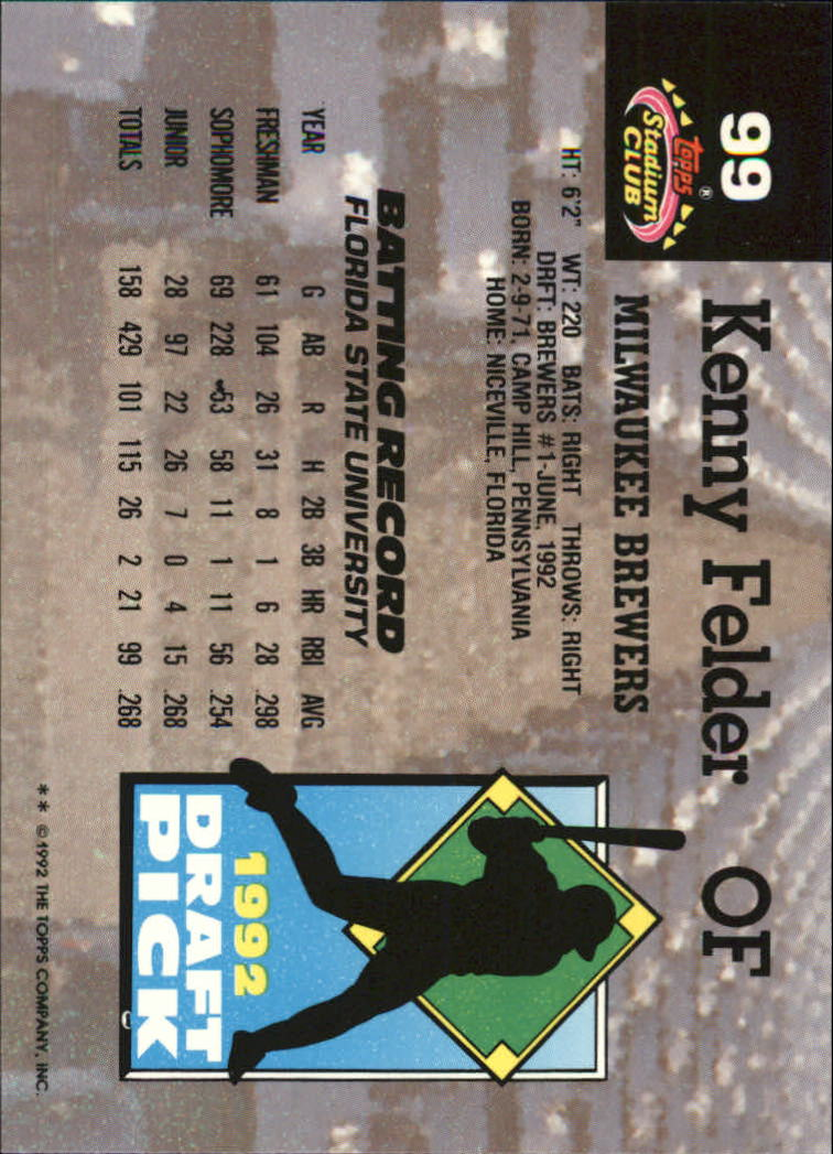 1993 Stadium Club Murphy #99 Kenny Felder RC back image