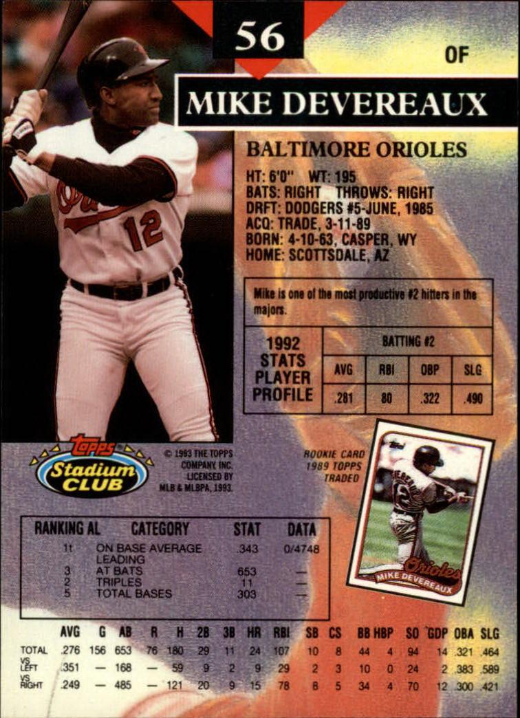 1993 Stadium Club #56 Mike Devereaux back image