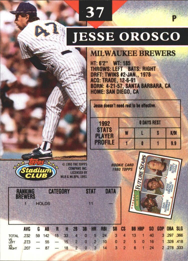 1993 Stadium Club First Day Issue #37 Jesse Orosco back image