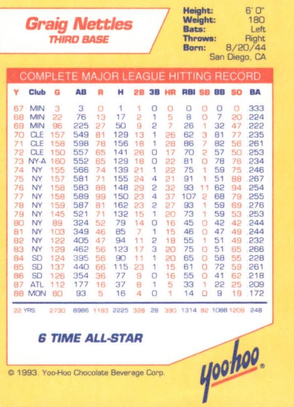 1993 Yoo-Hoo #13 Graig Nettles back image