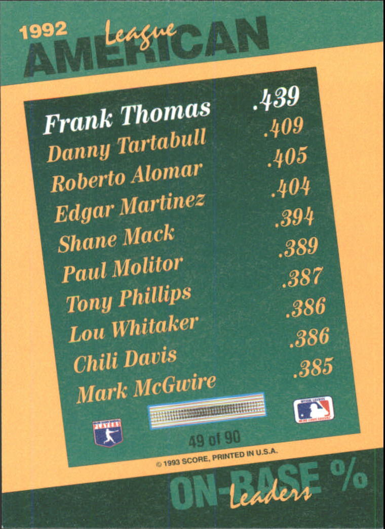 1993 Select Stat Leaders #49 Frank Thomas back image