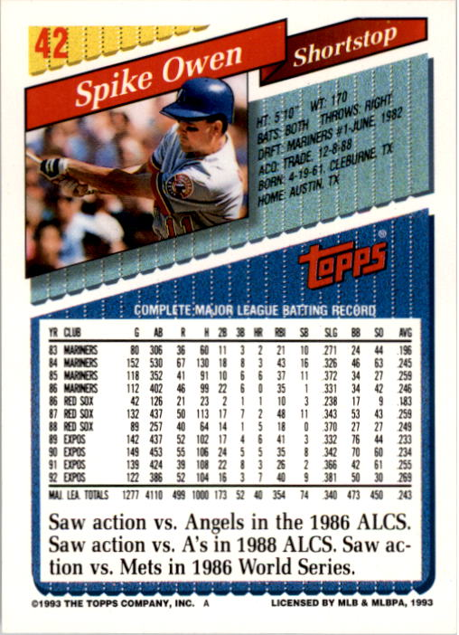 1993 Topps #42 Spike Owen back image