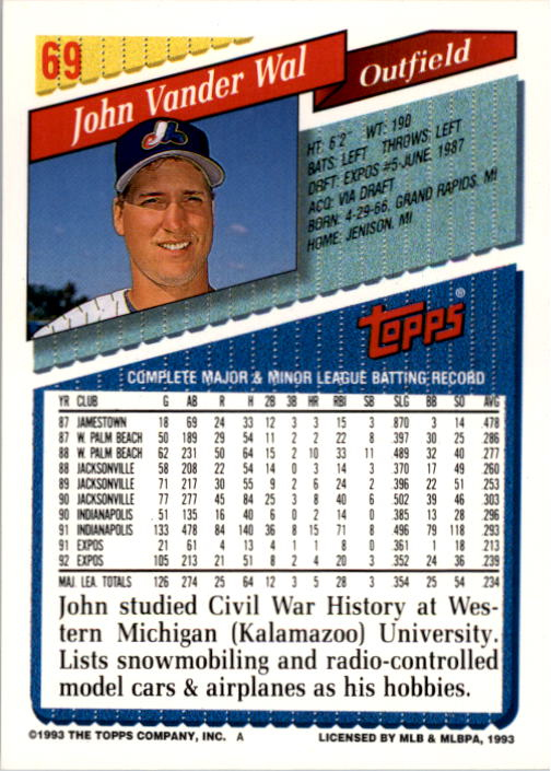 1993 Topps #69 John Vander Wal back image