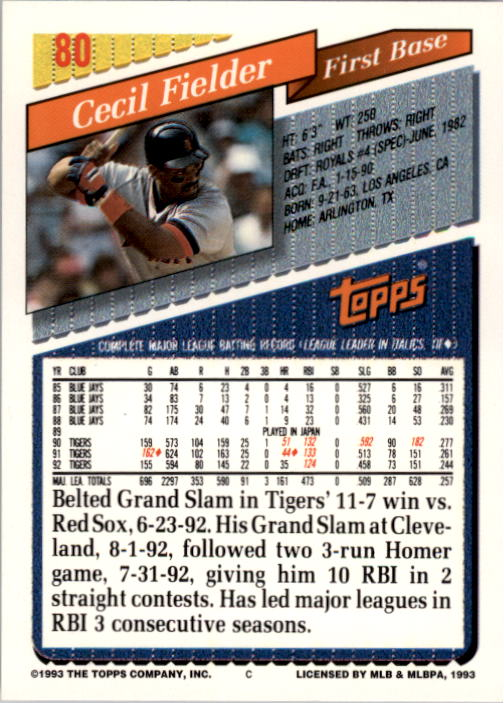 1993 Topps #80 Cecil Fielder back image