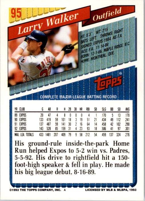 1993 Topps #95 Larry Walker back image