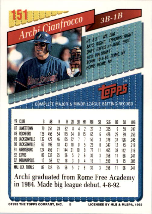 1993 Topps #151 Archi Cianfrocco back image