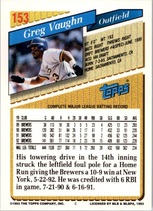 1993 Topps #153 Greg Vaughn back image