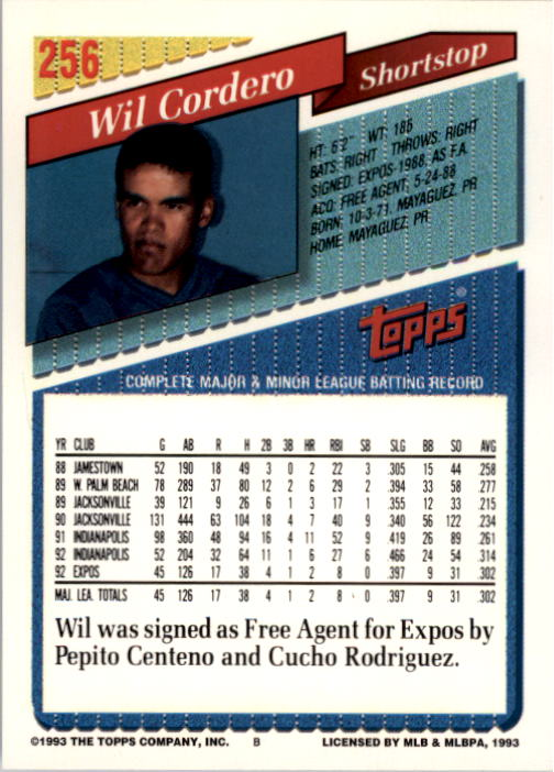 1993 Topps #256 Wil Cordero back image