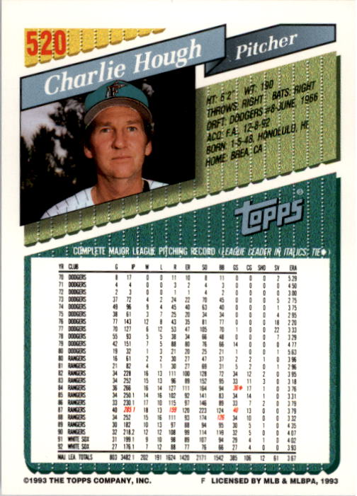 1993 Topps #520 Charlie Hough back image