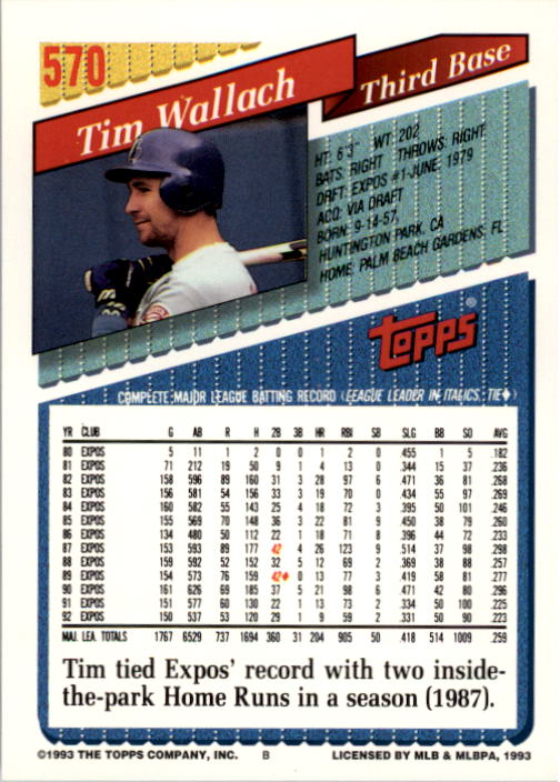 1993 Topps #570 Tim Wallach back image