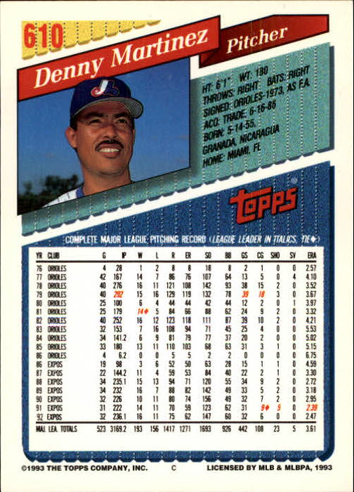 1993 Topps Gold #610 Denny Martinez back image