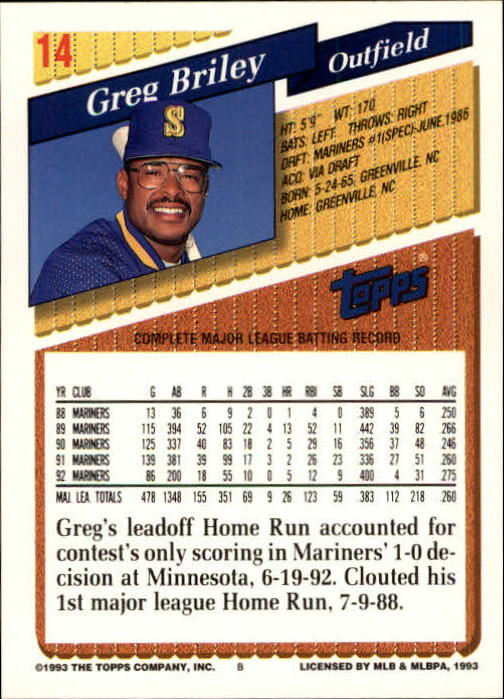 1993 Topps Inaugural Marlins #14 Greg Briley back image