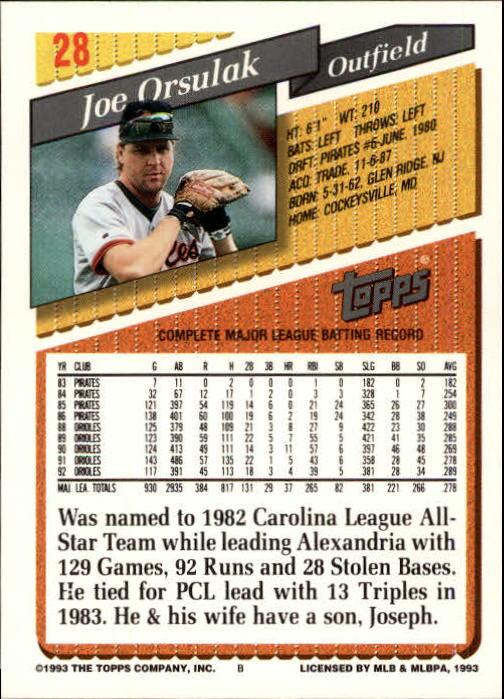 1993 Topps Inaugural Marlins #28 Joe Orsulak back image