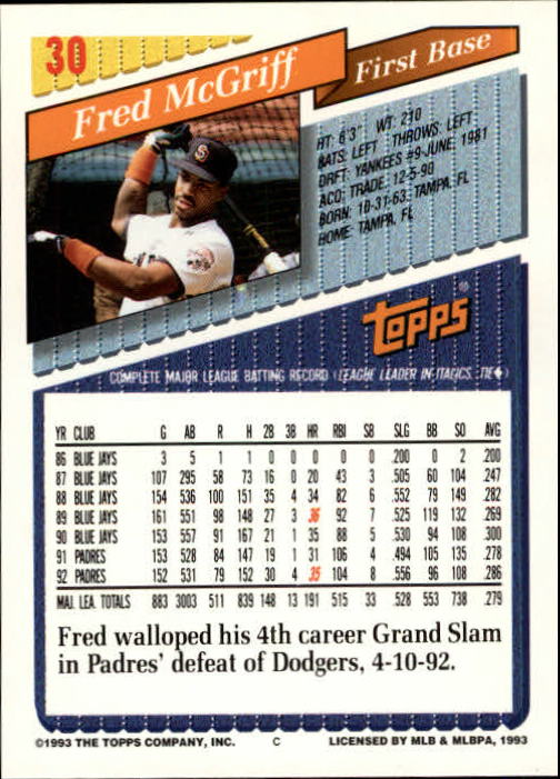 1993 Topps Inaugural Marlins #30 Fred McGriff back image