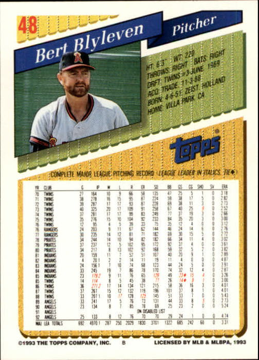 1993 Topps Inaugural Marlins #48 Bert Blyleven back image