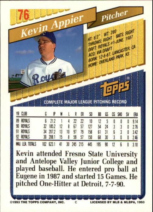 1993 Topps Inaugural Marlins #76 Kevin Appier back image