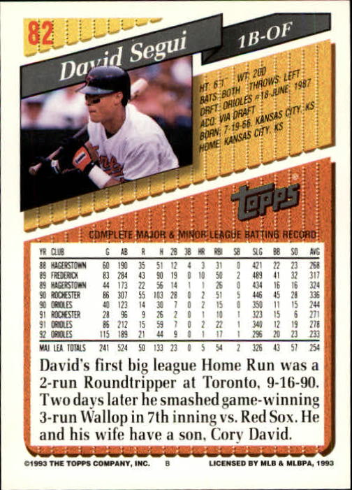 1993 Topps Inaugural Marlins #82 David Segui back image