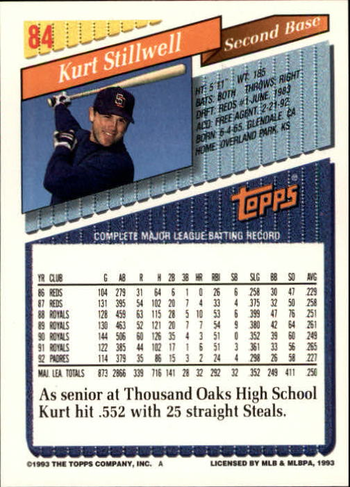 1993 Topps Inaugural Marlins #84 Kurt Stillwell back image