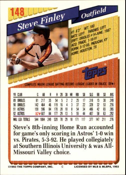 1993 Topps Inaugural Marlins #148 Steve Finley back image