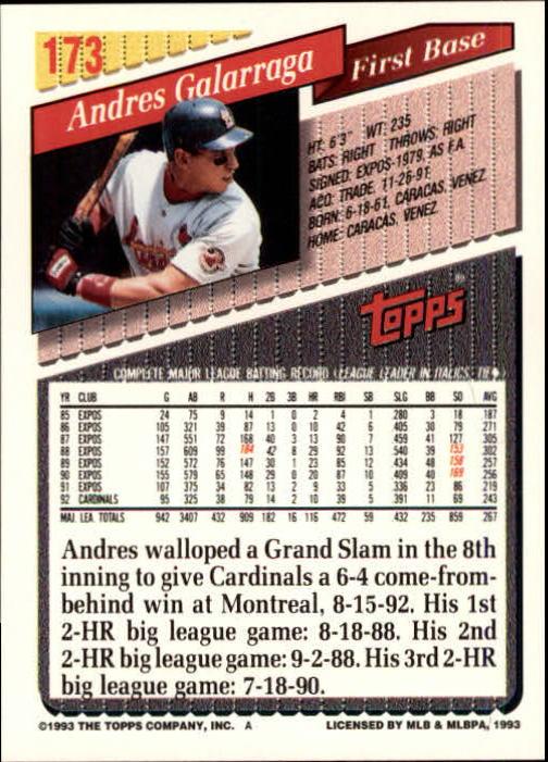1993 Topps Inaugural Marlins #173 Andres Galarraga back image