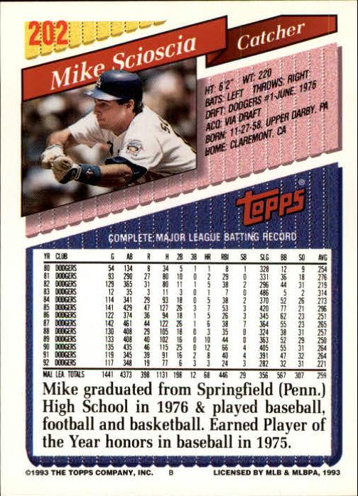 1993 Topps Inaugural Marlins #202 Mike Scioscia back image