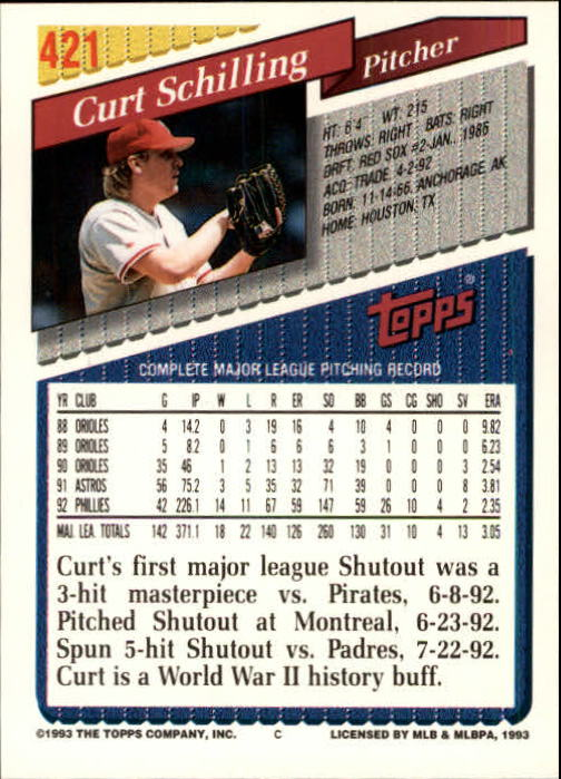 1993 Topps Inaugural Marlins #421 Curt Schilling back image