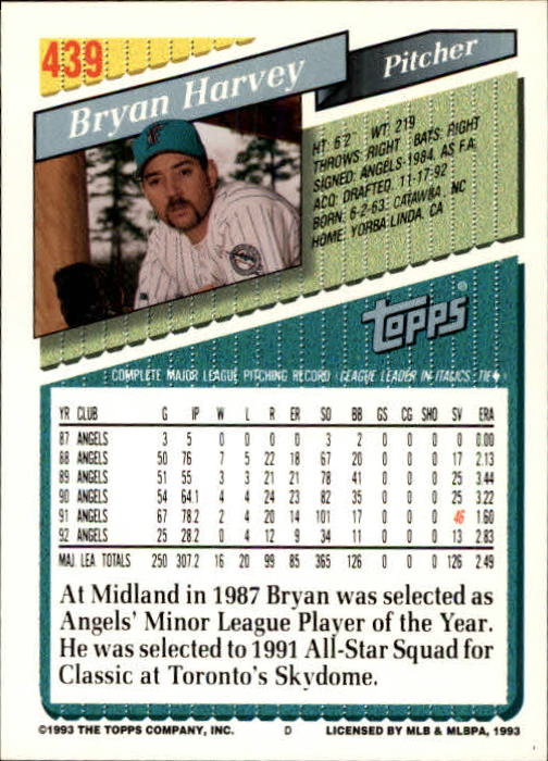 1993 Topps Inaugural Marlins #439 Bryan Harvey back image