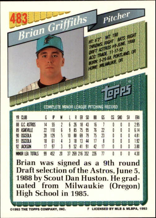 1993 Topps Inaugural Marlins #483 Brian Griffiths back image