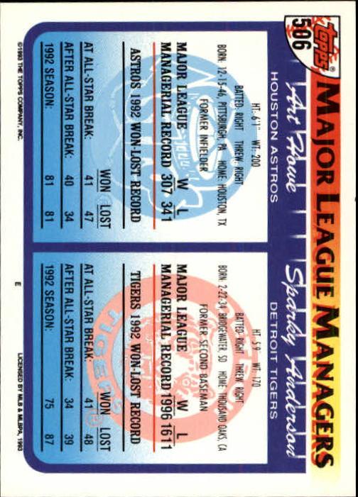 1993 Topps Inaugural Marlins #506 Sparky Anderson MG/Art Howe MG back image