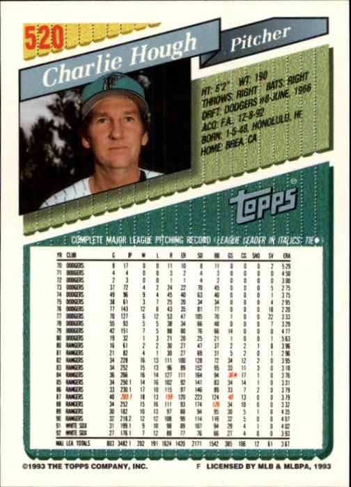 1993 Topps Inaugural Marlins #520 Charlie Hough back image