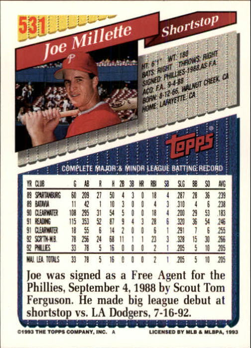 1993 Topps Inaugural Marlins #531 Joe Millette back image