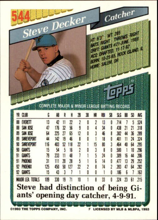 1993 Topps Inaugural Marlins #544 Steve Decker back image