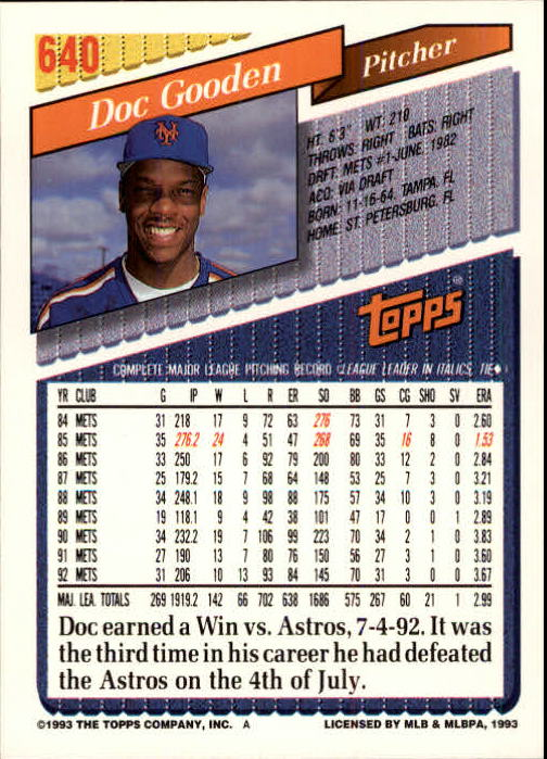 1993 Topps Inaugural Marlins #640 Dwight Gooden back image