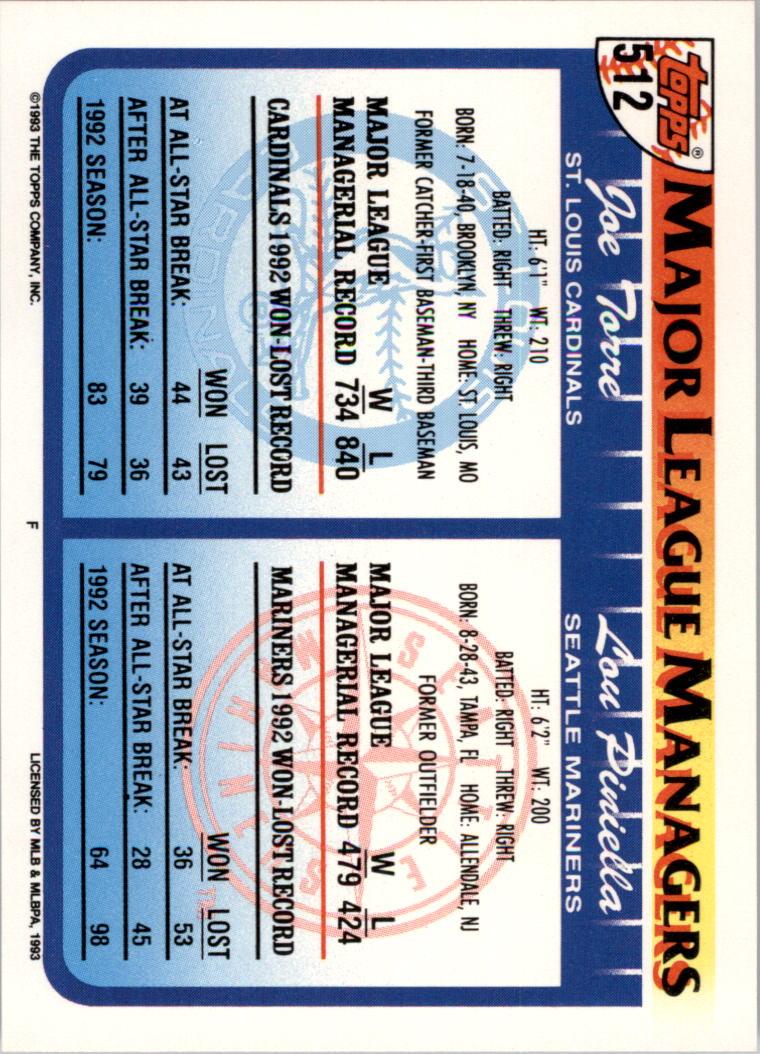 1993 Topps Inaugural Rockies #512 Lou Piniella MG/Joe Torre MG back image