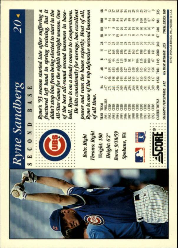 1994 Score #20 Ryne Sandberg back image