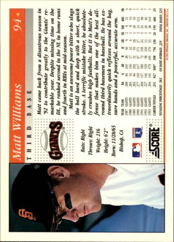1994 Score #94 Matt Williams back image