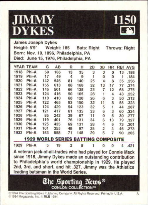 1994 Conlon TSN #1150 Jimmy Dykes back image