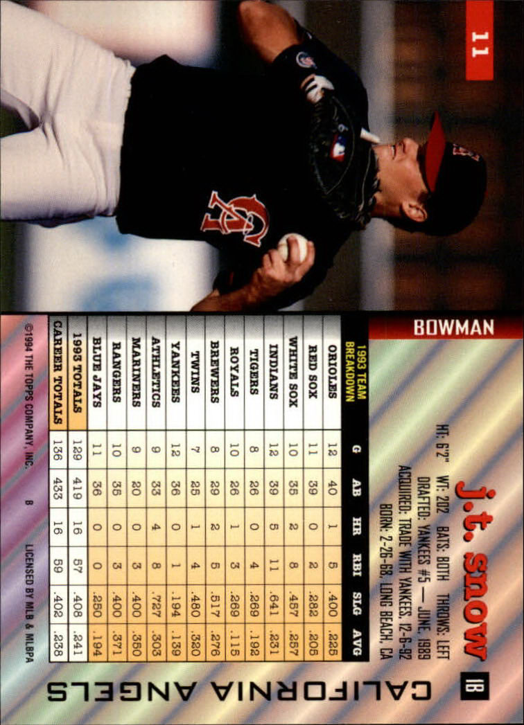 1994 Bowman #11 J.T. Snow back image