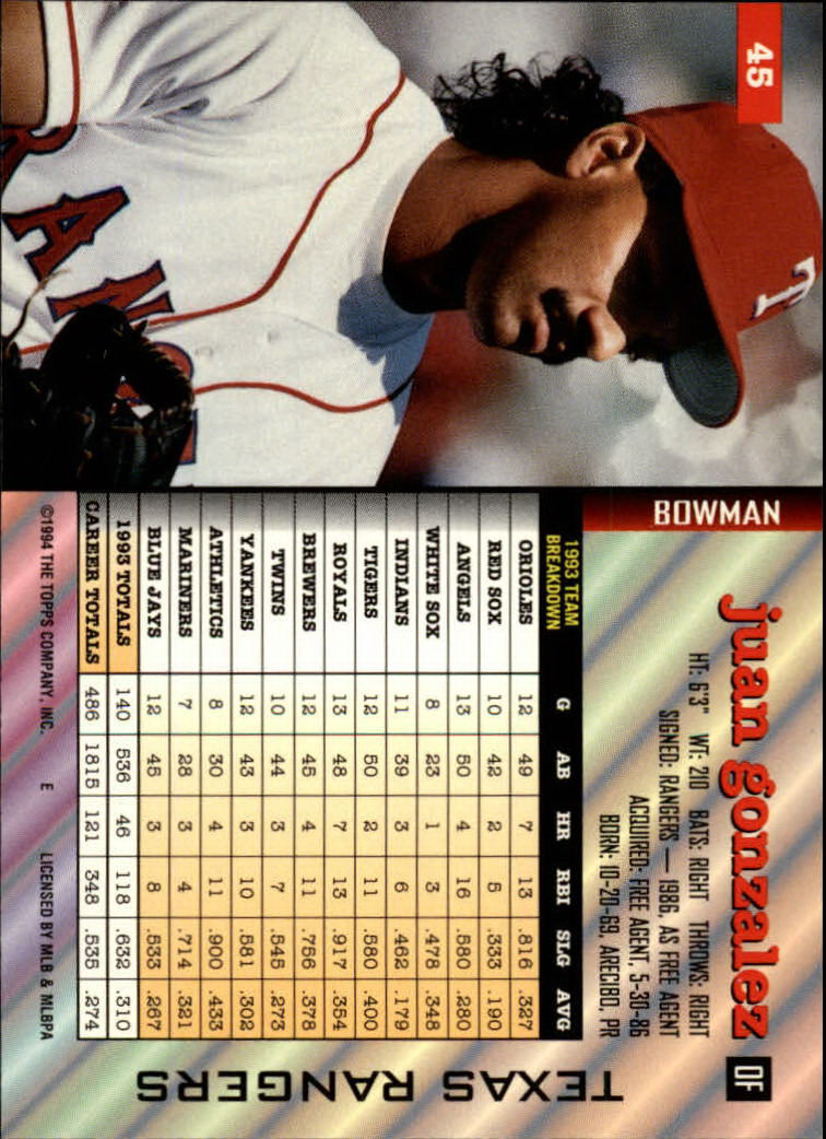 1994 Bowman #45 Juan Gonzalez back image