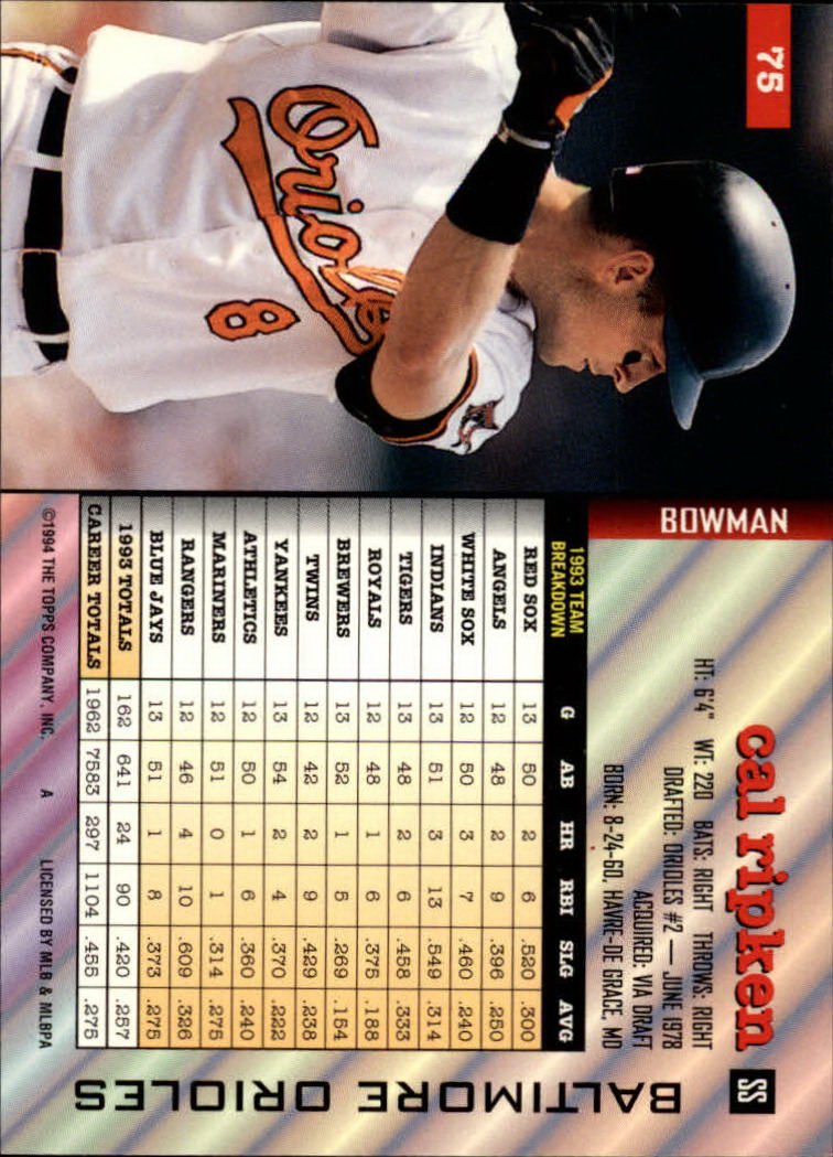 1994 Bowman #75 Cal Ripken back image