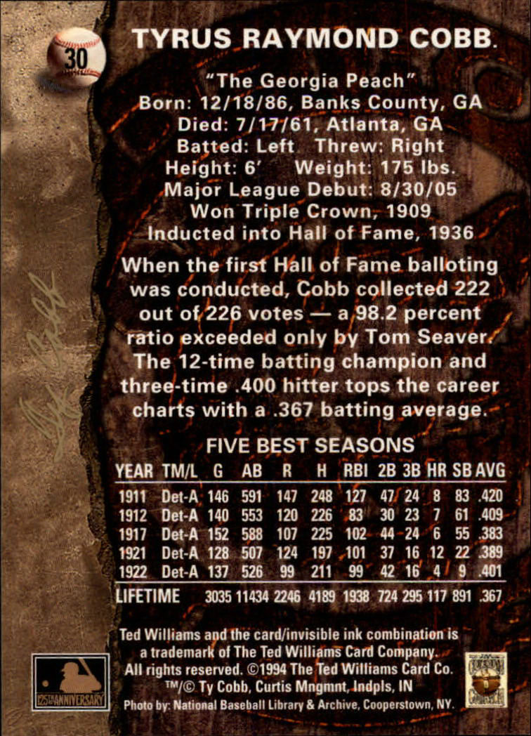 1994 Ted Williams #30 Ty Cobb back image