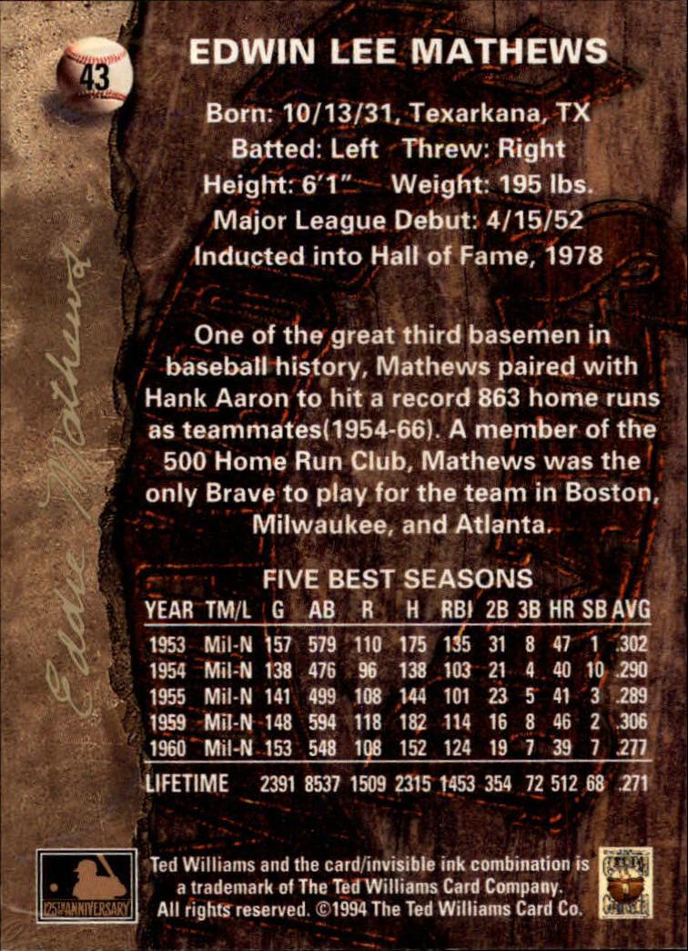 1994 Ted Williams #43 Ed Mathews back image