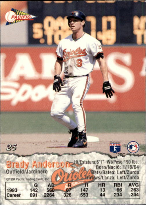 1994 Pacific #25 Brady Anderson back image