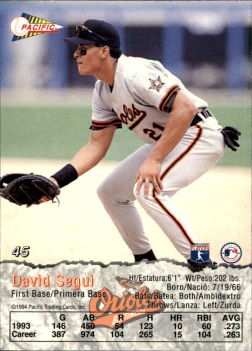 1994 Pacific #45 David Segui back image